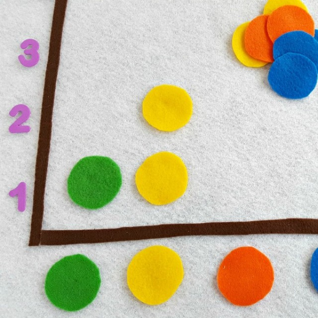 Graph felt board math activity for preschoolers
